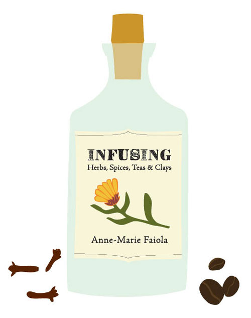 E-Book Infusing: Herbs, Spices, Teas & Clays